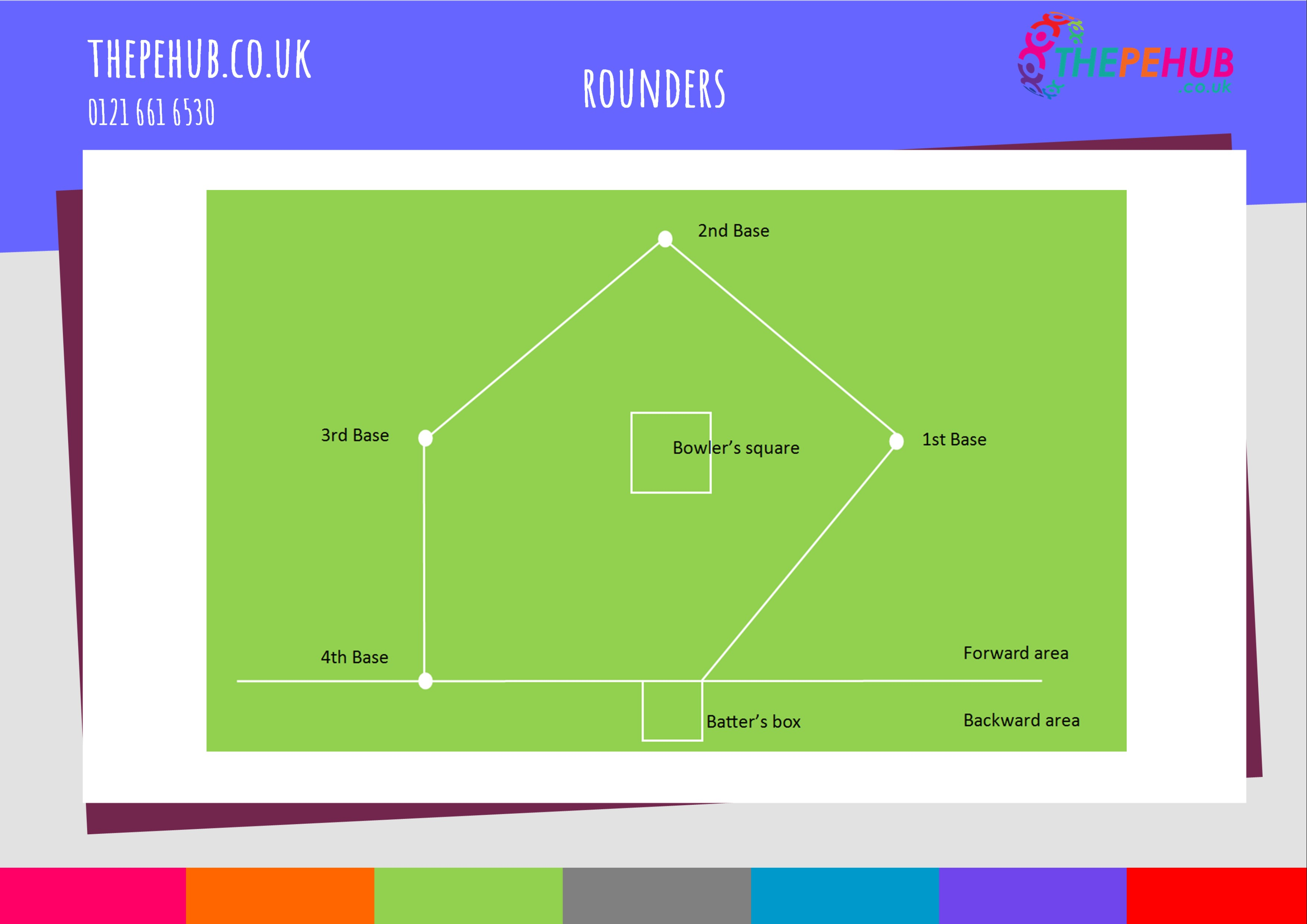 School games rounders pitch layout